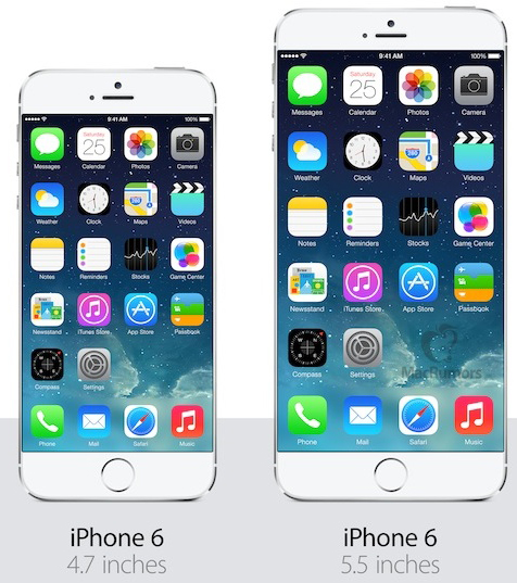 Which iPhone 6 should I buy?